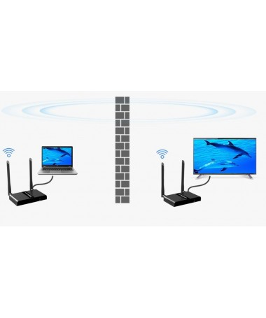 Coppia di Extender HDMI, Wireless fino a 100m, 1080p@60
